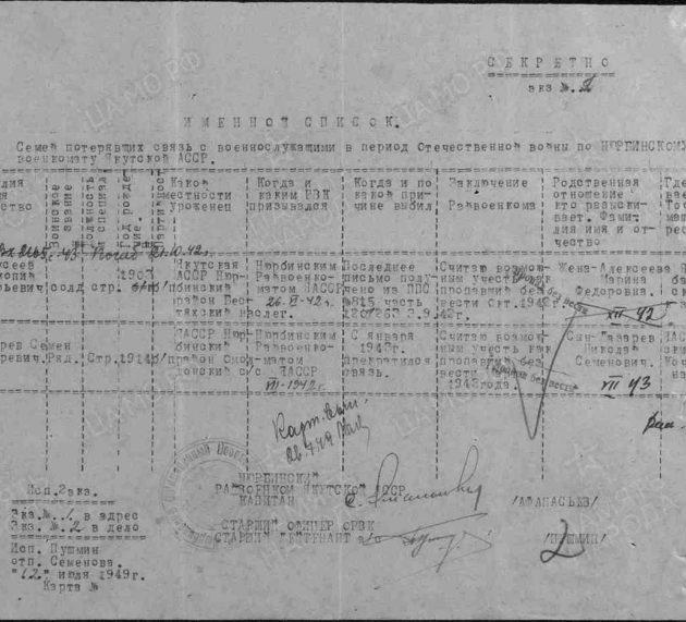 На Ставрополье найдены архивные документы захоронения двух красноармейцев